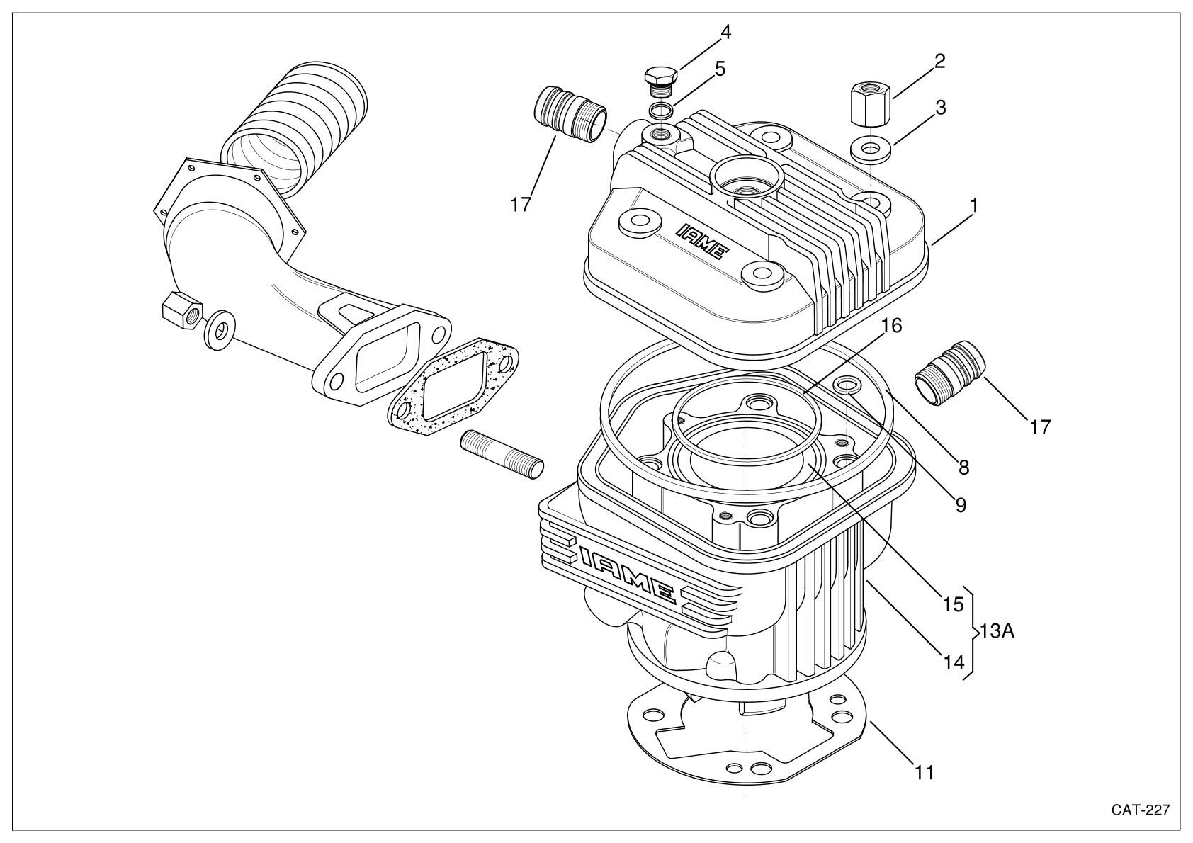 Cylinderlock och Cylinder